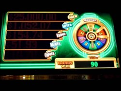 Golden Wheel Scatter slot machine
